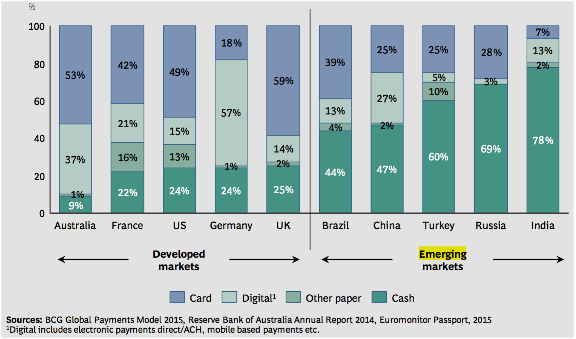The data of money | Transnational Institute