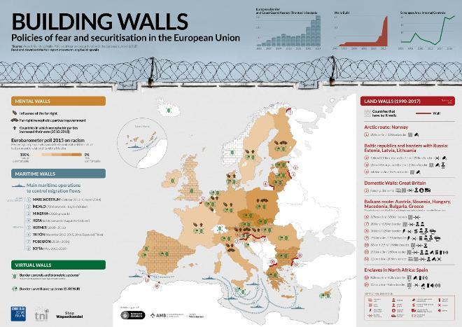 Building Walls infographic. Click to enlarge