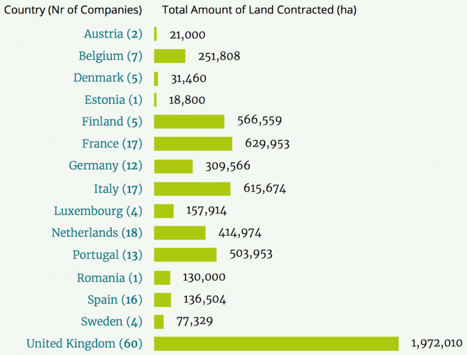 Landgrabbing: Contested meanings of land | Transnational