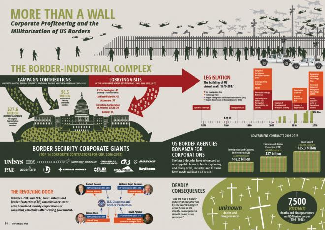 More than a wall infographic